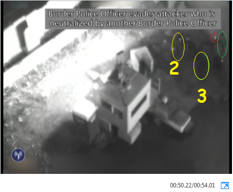 Screenshot 2 (min 0:50): shooting at Salaymeh from his right side (red circle) as he was standing in pain after the first two shots. It is not clear who is the source of the shots as the caption hides the scene.