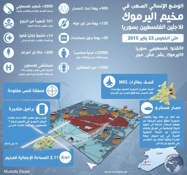 Yarmouk_2015_web_ar_001