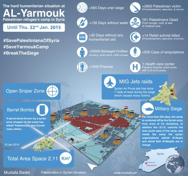 Yarmouk_2015_web_en_001